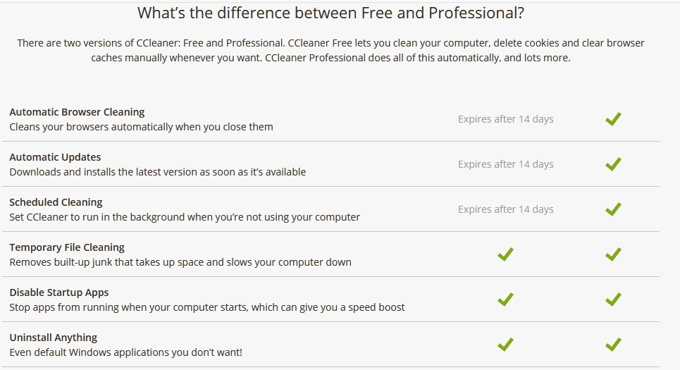 CCleaner free trial vs professional