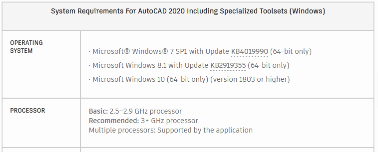 System requirements of AutoCAD