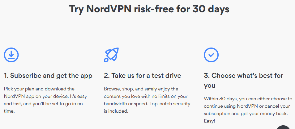Nordvpn free trial - features