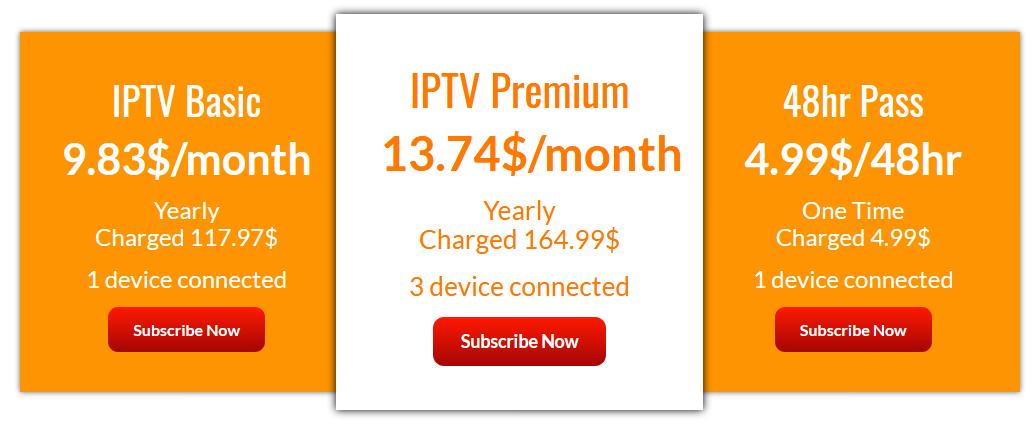 IPTV Reseller pricing